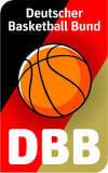 Neue Regeln und Korbhöhen für Minibasketball